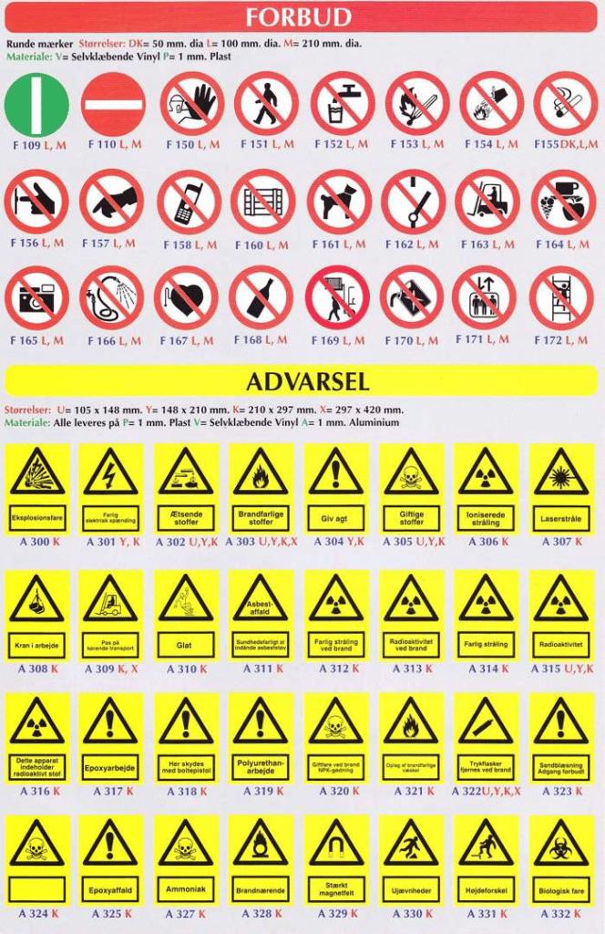 Sikkerhedsskilte - Forbud & advarsel